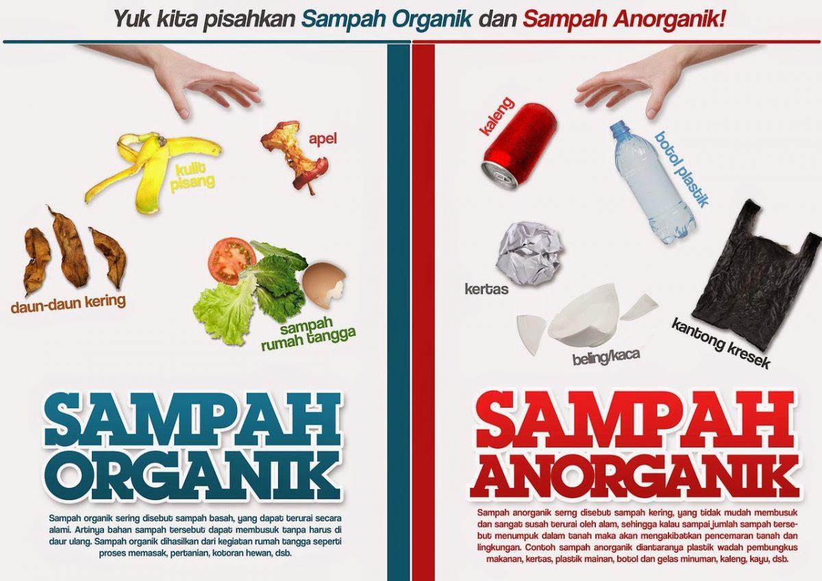 Manfaat dan Pengolahan Jenis Sampah Anorganik dan Organik